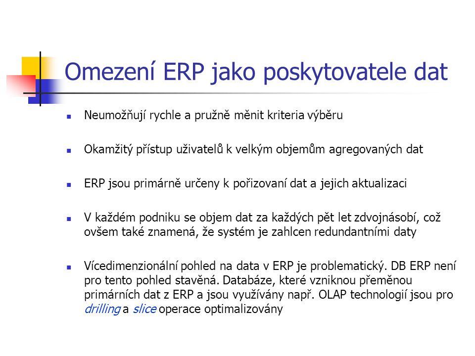 Omezení ERP jako poskytovatele dat