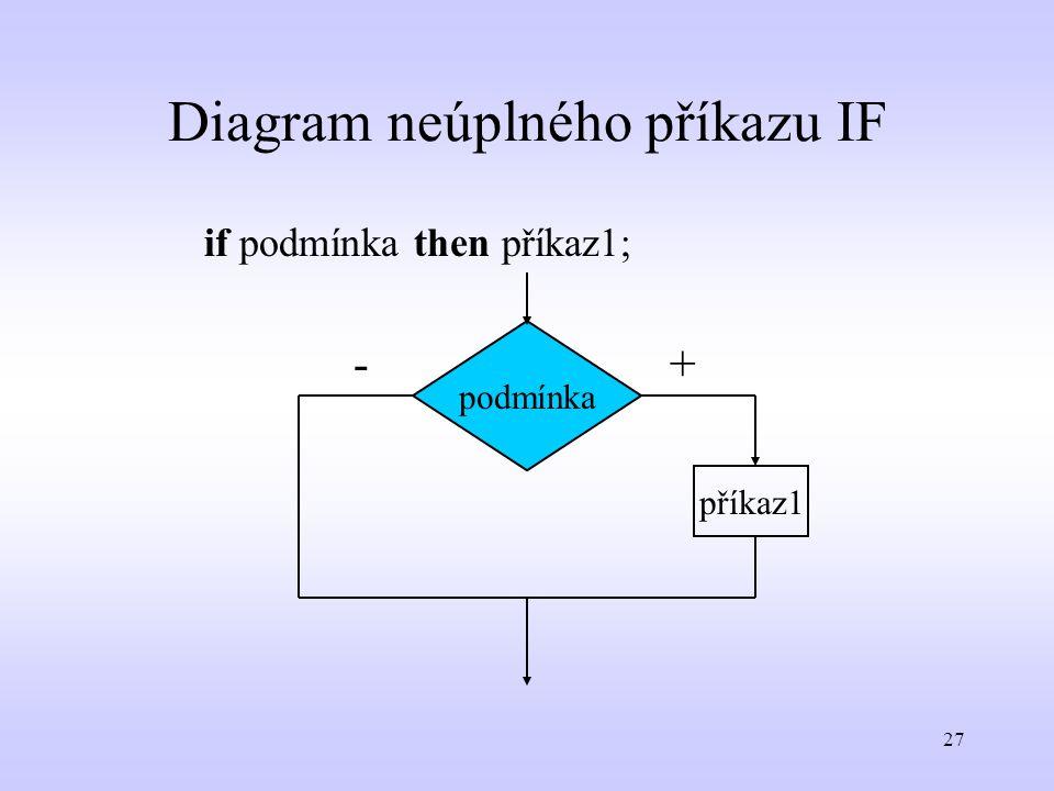 Diagram neúplného příkazu IF