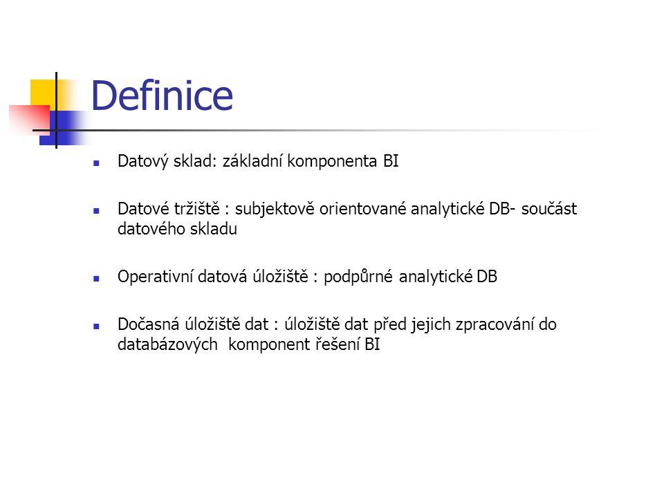 Definice Datový sklad: základní komponenta BI