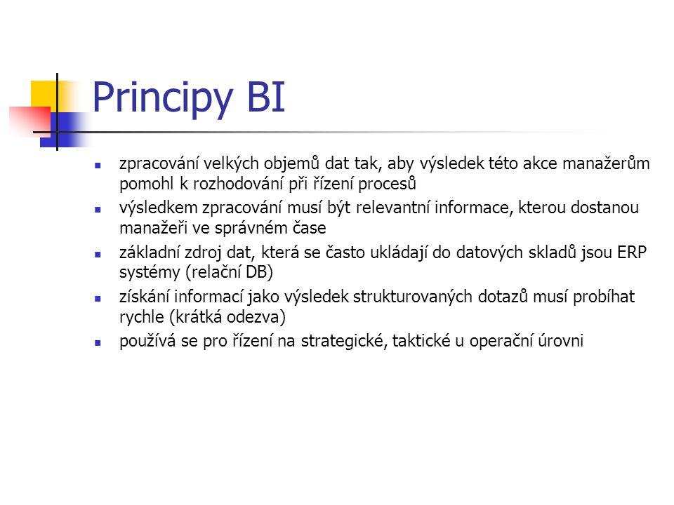 Principy BI zpracování velkých objemů dat tak, aby výsledek této akce manažerům pomohl k rozhodování při řízení procesů.