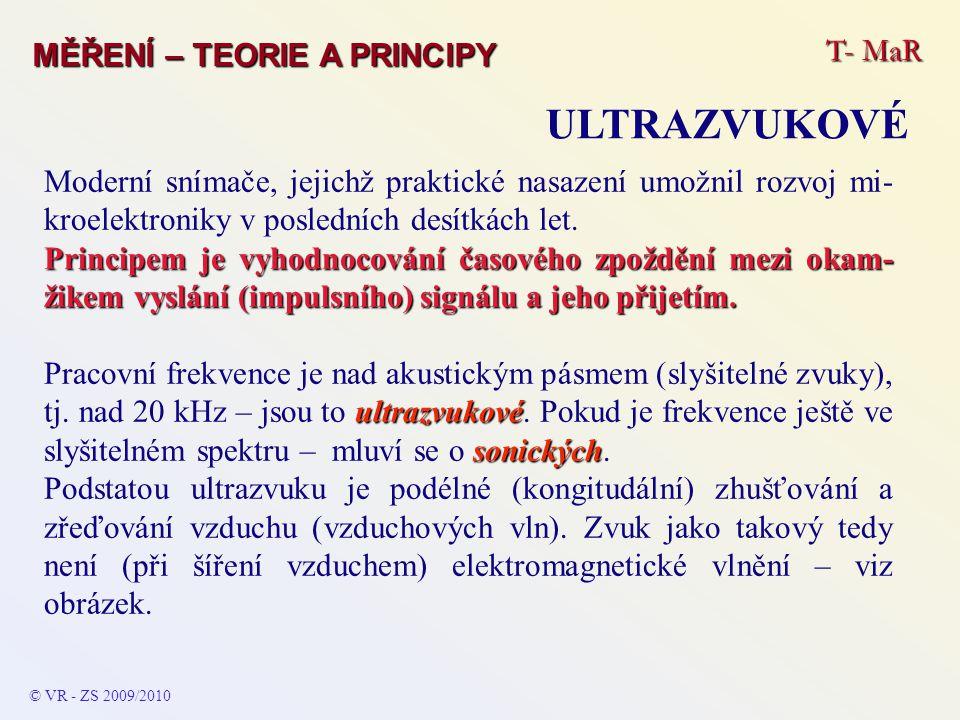ULTRAZVUKOVÉ T- MaR MĚŘENÍ – TEORIE A PRINCIPY