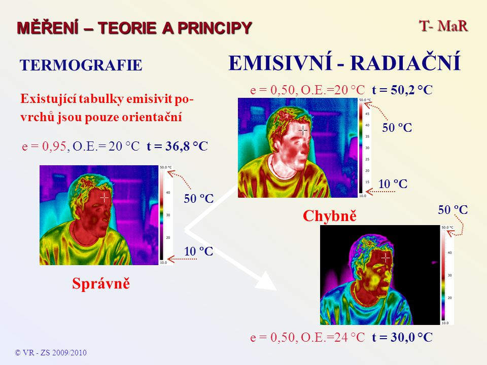 EMISIVNÍ - RADIAČNÍ T- MaR MĚŘENÍ – TEORIE A PRINCIPY TERMOGRAFIE