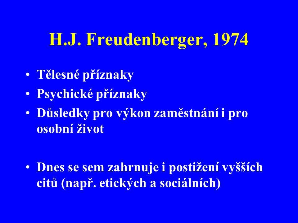 H.J. Freudenberger, 1974 Tělesné příznaky Psychické příznaky