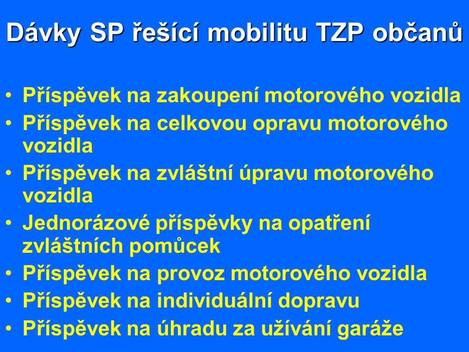 Dávky SP řešící mobilitu TZP občanů