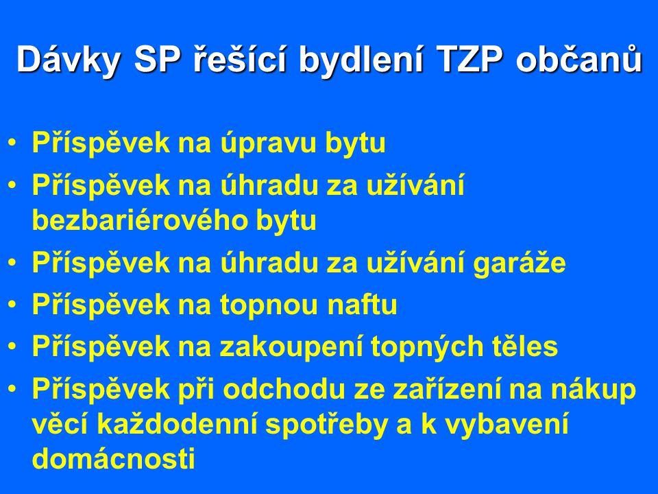 Dávky SP řešící bydlení TZP občanů