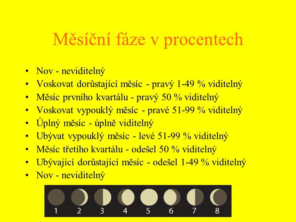 Měsíční fáze v procentech