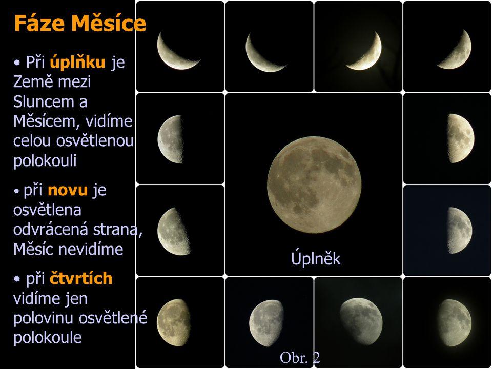 Fáze Měsíce Při úplňku je Země mezi Sluncem a Měsícem, vidíme celou osvětlenou polokouli. při novu je osvětlena odvrácená strana, Měsíc nevidíme.