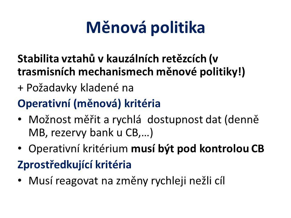 Měnová politika Stabilita vztahů v kauzálních retězcích (v trasmisních mechanismech měnové politiky!)