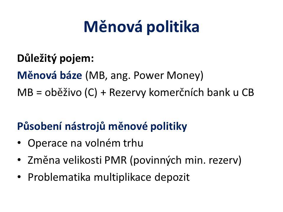 Měnová politika Důležitý pojem: Měnová báze (MB, ang. Power Money)