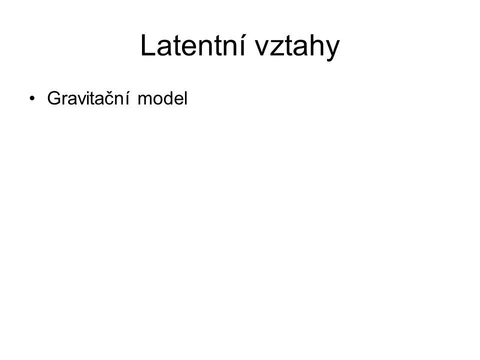Latentní vztahy Gravitační model
