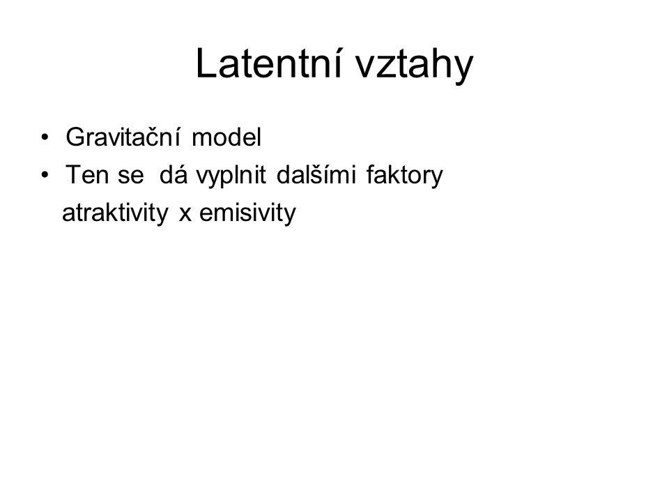 Latentní vztahy Gravitační model Ten se dá vyplnit dalšími faktory