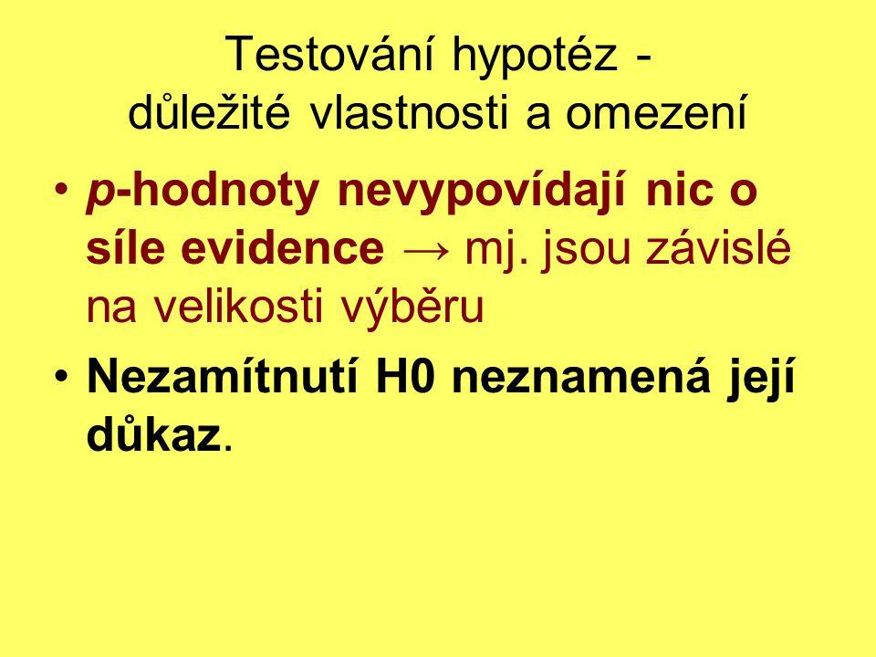 Testování hypotéz - důležité vlastnosti a omezení