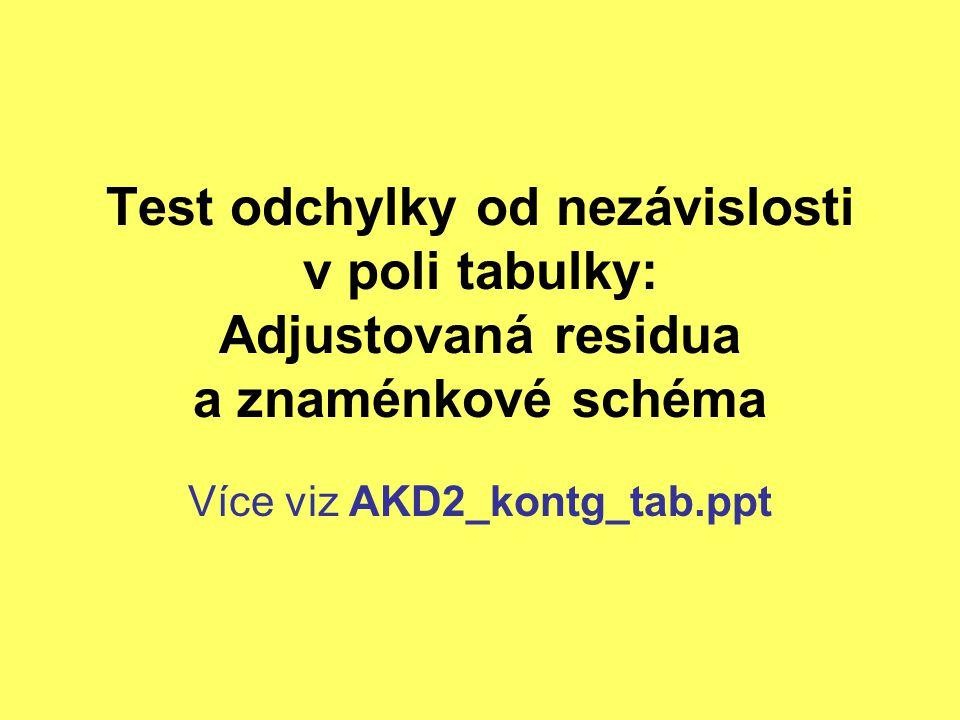 Více viz AKD2_kontg_tab.ppt