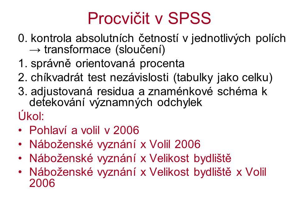Procvičit v SPSS 0. kontrola absolutních četností v jednotlivých polích → transformace (sloučení) 1. správně orientovaná procenta.