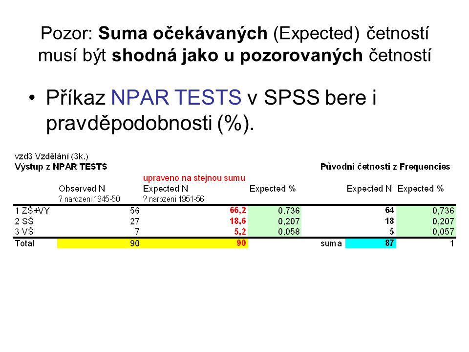 Příkaz NPAR TESTS v SPSS bere i pravděpodobnosti (%).
