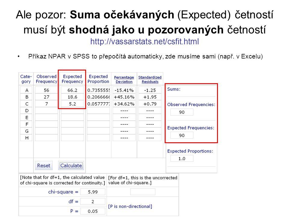 Ale pozor: Suma očekávaných (Expected) četností musí být shodná jako u pozorovaných četností http://vassarstats.net/csfit.html
