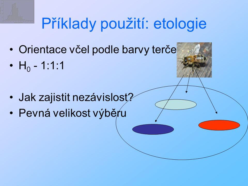 Příklady použití: etologie