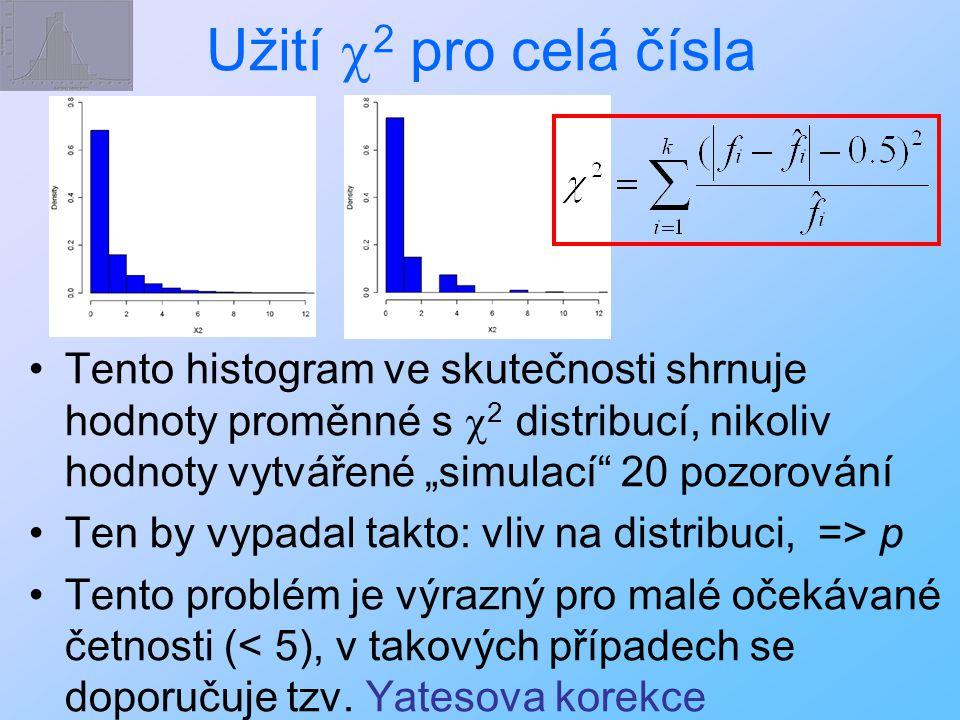"""Užití c2 pro celá čísla Tento histogram ve skutečnosti shrnuje hodnoty proměnné s c2 distribucí, nikoliv hodnoty vytvářené """"simulací 20 pozorování."""