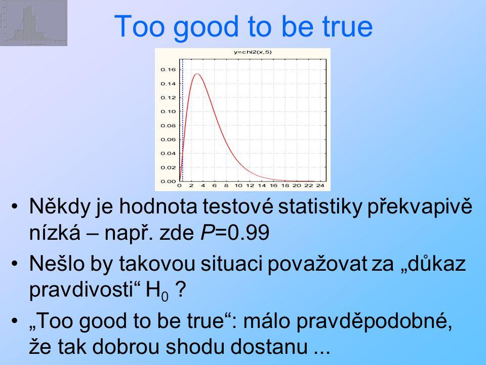 Too good to be true Někdy je hodnota testové statistiky překvapivě nízká – např. zde P=0.99.