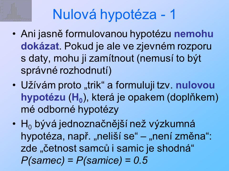 Nulová hypotéza - 1