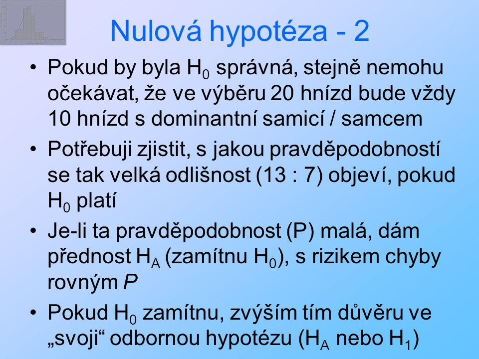 Nulová hypotéza - 2 Pokud by byla H0 správná, stejně nemohu očekávat, že ve výběru 20 hnízd bude vždy 10 hnízd s dominantní samicí / samcem.