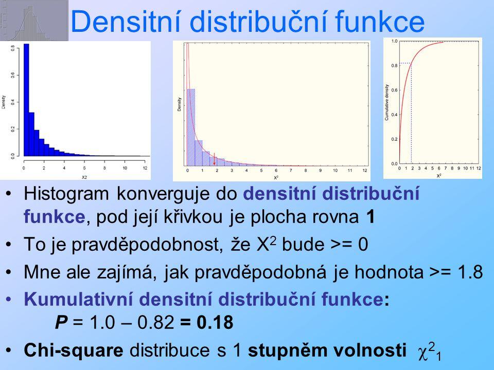 Densitní distribuční funkce