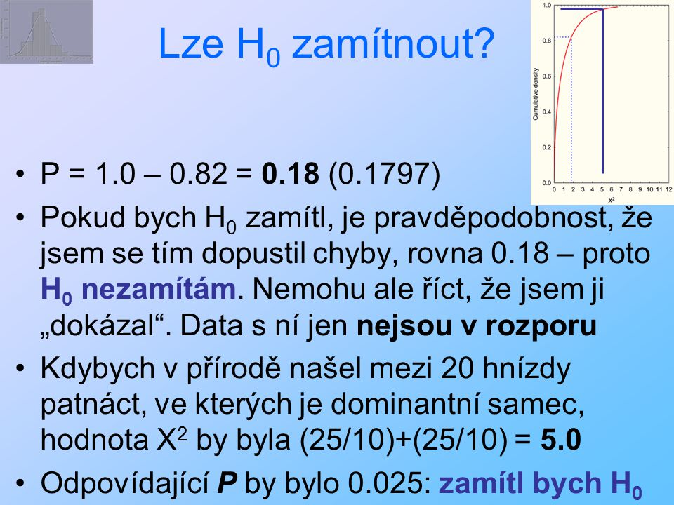Lze H0 zamítnout P = 1.0 – 0.82 = 0.18 (0.1797)