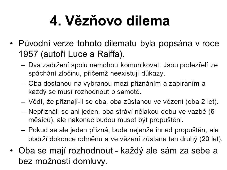 4. Vězňovo dilema Původní verze tohoto dilematu byla popsána v roce 1957 (autoři Luce a Raiffa).