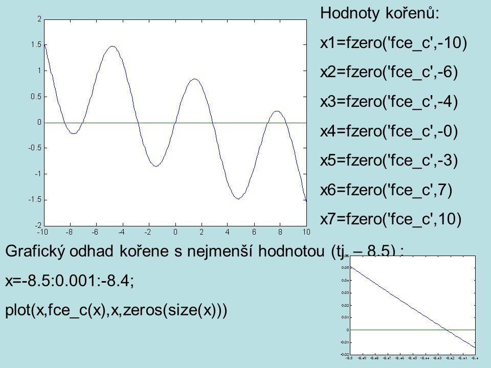 Hodnoty kořenů: x1=fzero( fce_c ,-10) x2=fzero( fce_c ,-6) x3=fzero( fce_c ,-4) x4=fzero( fce_c ,-0)