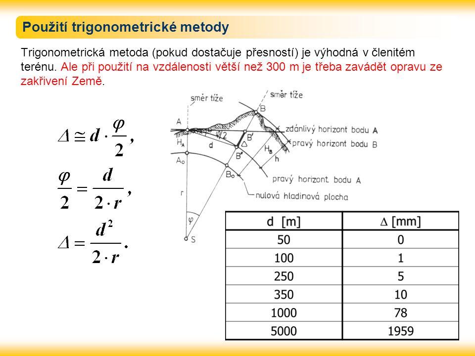Použití trigonometrické metody