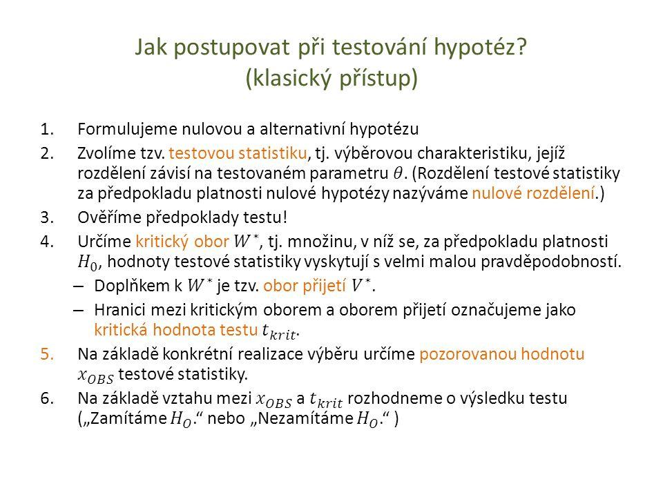 Jak postupovat při testování hypotéz (klasický přístup)