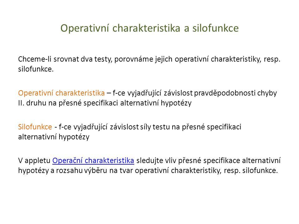 Operativní charakteristika a silofunkce