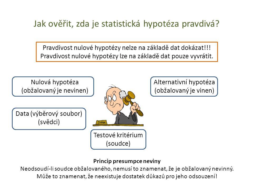 Jak ověřit, zda je statistická hypotéza pravdivá