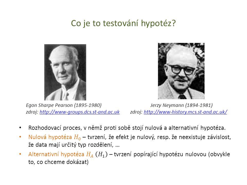 Co je to testování hypotéz
