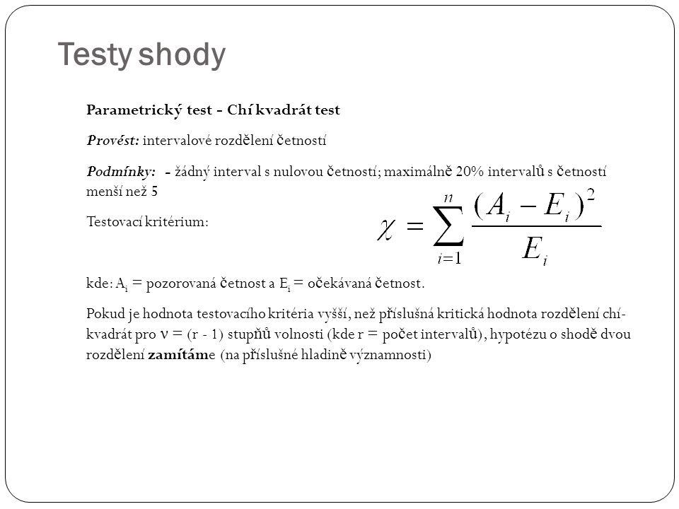 Testy shody Parametrický test - Chí kvadrát test