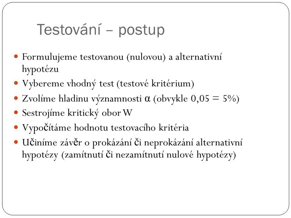 Testování – postup Formulujeme testovanou (nulovou) a alternativní hypotézu. Vybereme vhodný test (testové kritérium)