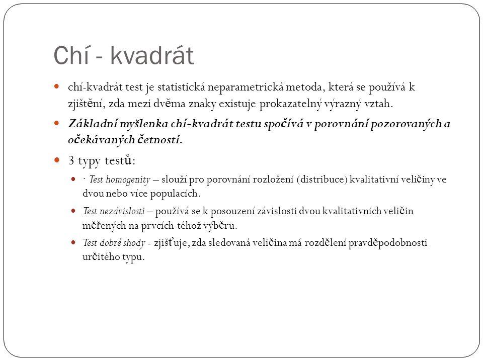 Chí - kvadrát 3 typy testů:
