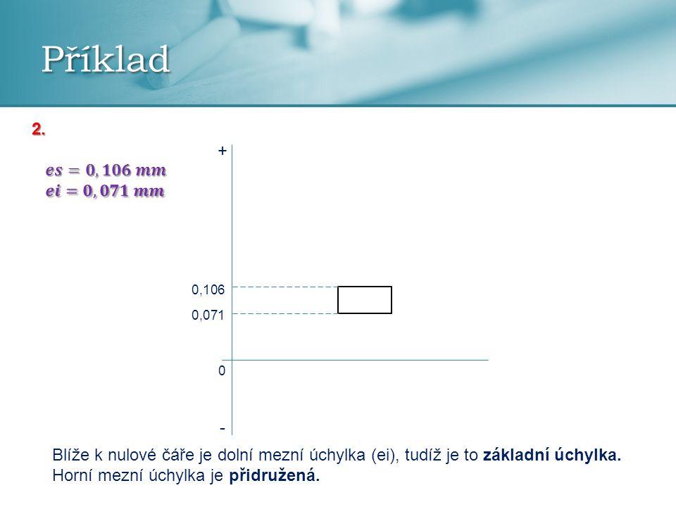 Příklad 2. 𝒆𝒔=𝟎,𝟏𝟎𝟔 𝒎𝒎 𝒆𝒊=𝟎,𝟎𝟕𝟏 𝒎𝒎 + 0,106. 0,071. - Blíže k nulové čáře je dolní mezní úchylka (ei), tudíž je to základní úchylka.