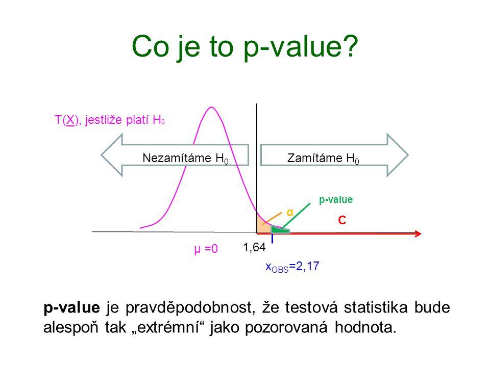 Co je to p-value 1,64. T(X), jestliže platí H0. µ =0. Zamítáme H0. Nezamítáme H0. α. C. xOBS=2,17.