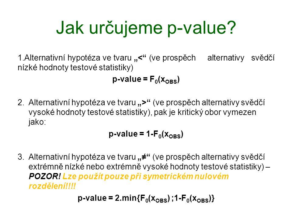 p-value = 2.min{F0(xOBS) ;1-F0(xOBS)}