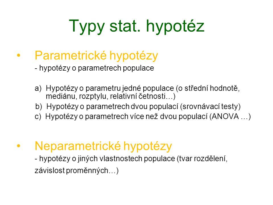 Typy stat. hypotéz Parametrické hypotézy Neparametrické hypotézy