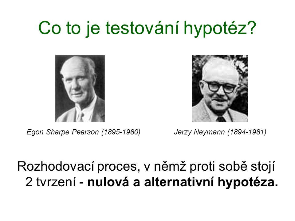 Co to je testování hypotéz