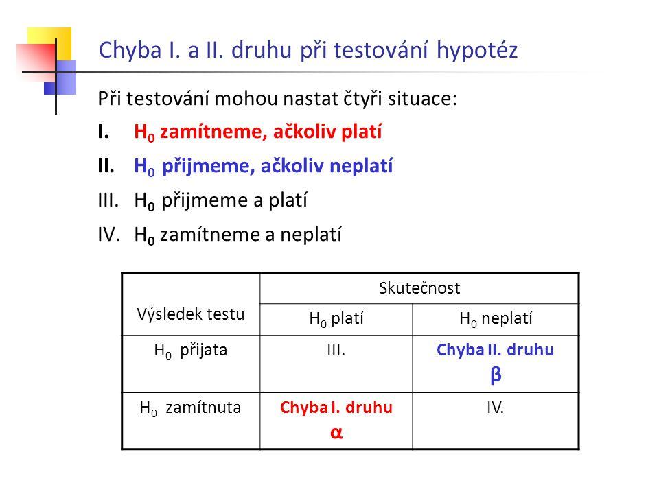 Chyba I. a II. druhu při testování hypotéz