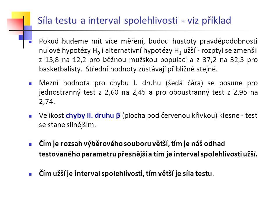 Síla testu a interval spolehlivosti - viz příklad