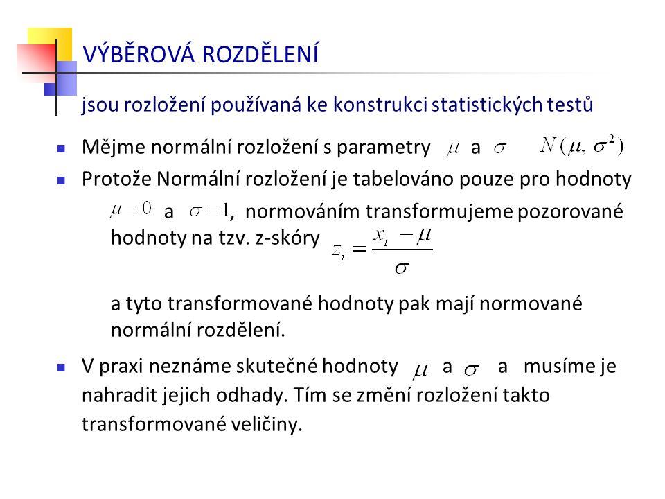 VÝBĚROVÁ ROZDĚLENÍ jsou rozložení používaná ke konstrukci statistických testů. Mějme normální rozložení s parametry a.