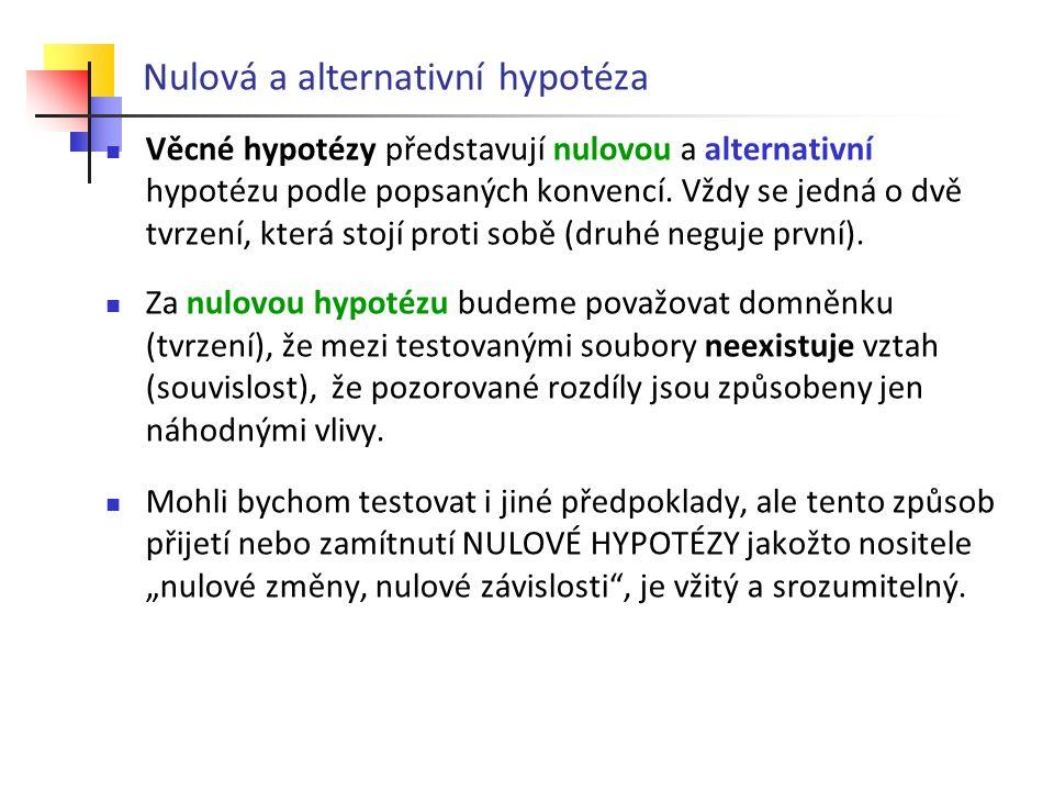 Nulová a alternativní hypotéza
