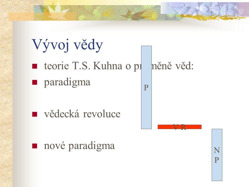 Vývoj vědy teorie T.S. Kuhna o proměně věd: paradigma vědecká revoluce
