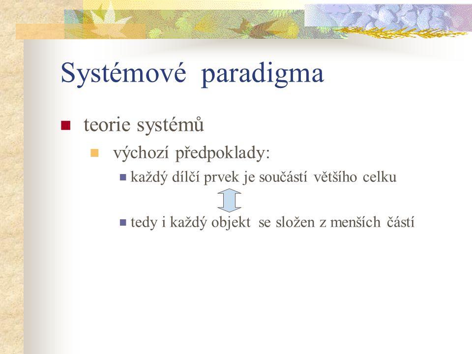 Systémové paradigma teorie systémů výchozí předpoklady: