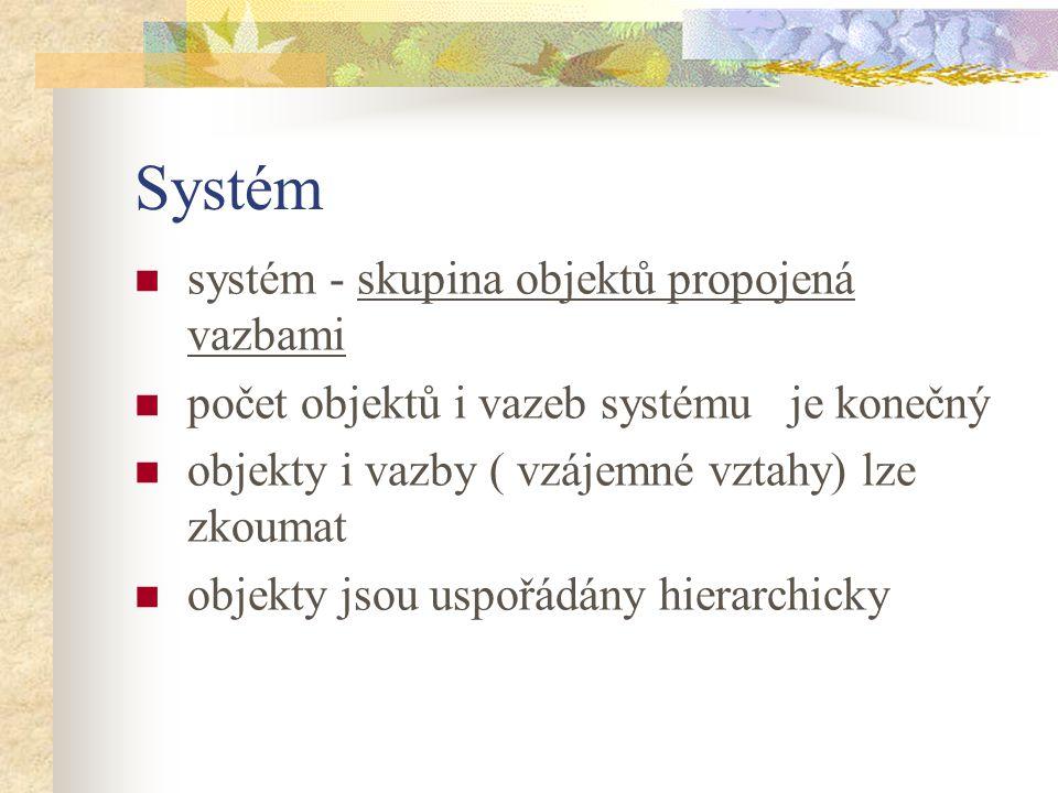 Systém systém - skupina objektů propojená vazbami