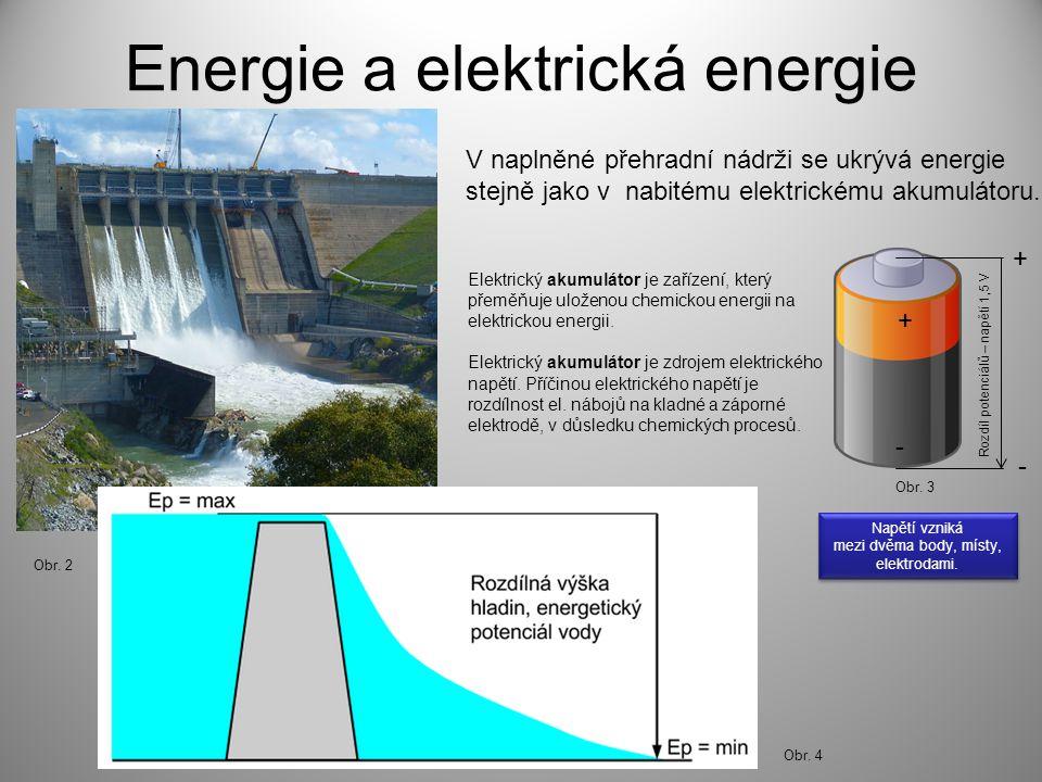 Energie a elektrická energie